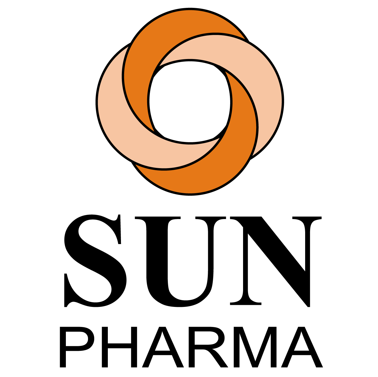 SUN PHARMA BANGLADESH LTD.